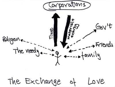 Exchangeoflove2